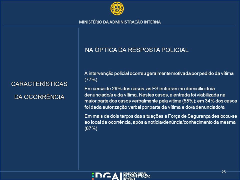 MINISTÉRIO DA ADMINISTRAÇÃO INTERNA A intervenção policial ocorreu geralmente motivada por pedido da vítima (77%) Em cerca de 29% dos casos, as FS ent