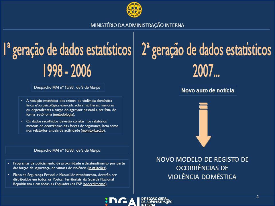 MINISTÉRIO DA ADMINISTRAÇÃO INTERNA Novo auto de notícia NOVO MODELO DE REGISTO DE OCORRÊNCIAS DE VIOLÊNCIA DOMÉSTICA metodologiaA notação estatística