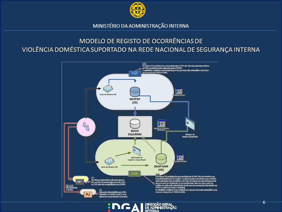 MINISTÉRIO DA ADMINISTRAÇÃO INTERNA MODELO DE REGISTO DE OCORRÊNCIAS DE VIOLÊNCIA DOMÉSTICA SUPORTADO NA REDE NACIONAL DE SEGURANÇA INTERNA 6