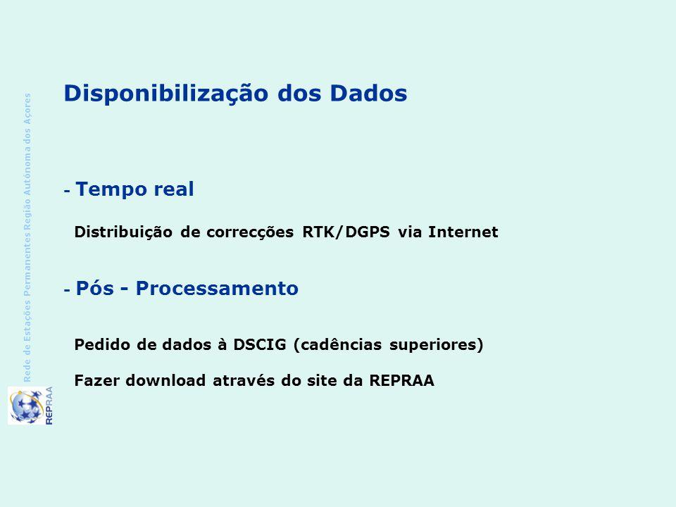 Rede de Estações Permanentes Região Autónoma dos Açores Disponibilização dos Dados - Tempo real Distribuição de correcções RTK/DGPS via Internet - Pós - Processamento Pedido de dados à DSCIG (cadências superiores) Fazer download através do site da REPRAA