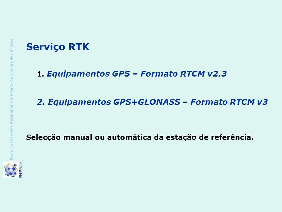 Rede de Estações Permanentes Região Autónoma dos Açores Serviço RTK 1.