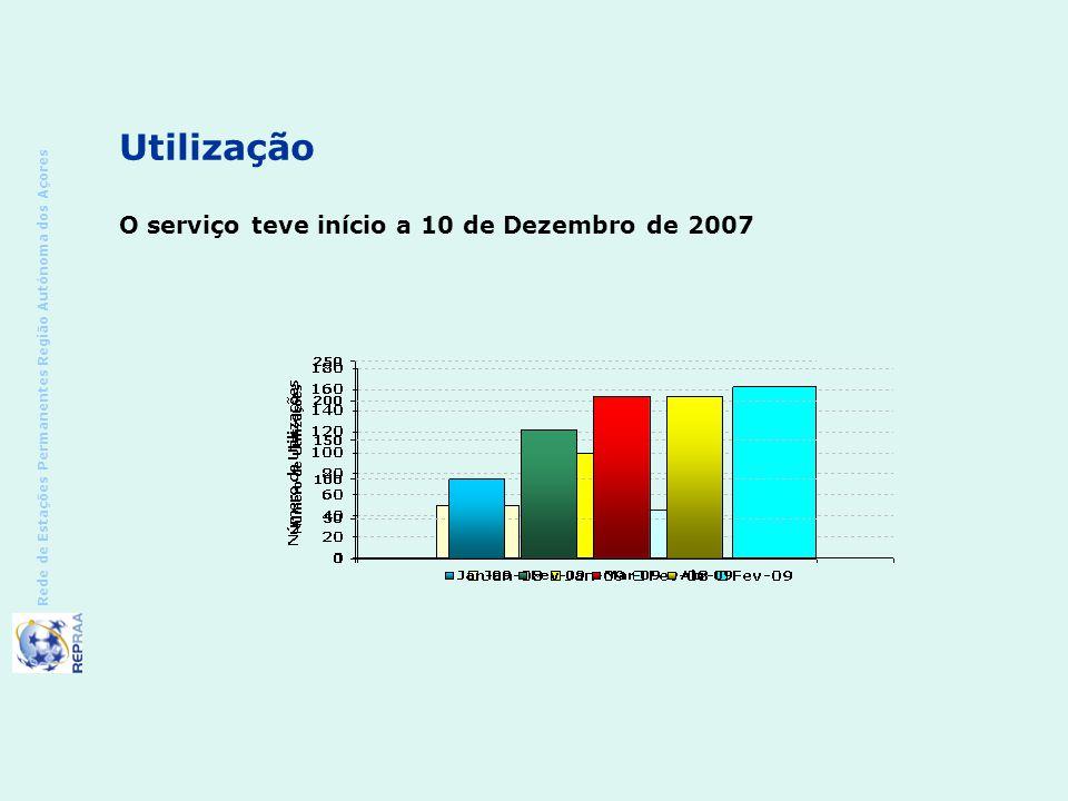 Rede de Estações Permanentes Região Autónoma dos Açores Utilização O serviço teve início a 10 de Dezembro de 2007