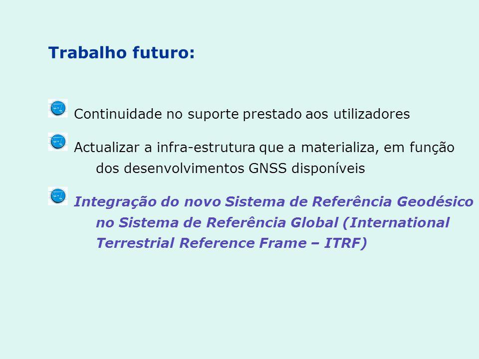 Trabalho futuro: Continuidade no suporte prestado aos utilizadores Actualizar a infra-estrutura que a materializa, em função dos desenvolvimentos GNSS disponíveis Integração do novo Sistema de Referência Geodésico no Sistema de Referência Global (International Terrestrial Reference Frame – ITRF)