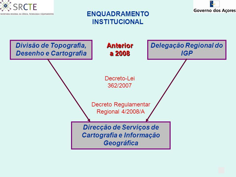 Delegação Regional do IGP ENQUADRAMENTO INSTITUCIONAL Divisão de Topografia, Desenho e Cartografia Anterior a 2008 Decreto-Lei 362/2007 Decreto Regulamentar Regional 4/2008/A Direcção de Serviços de Cartografia e Informação Geográfica