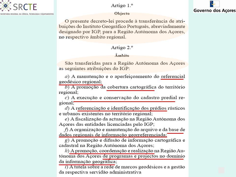 SUBSECÇÃO VIII Direcção Regional de Obras Públicas e Transportes Terrestres Decreto Regulamentar Regional Nº 4/2008/A