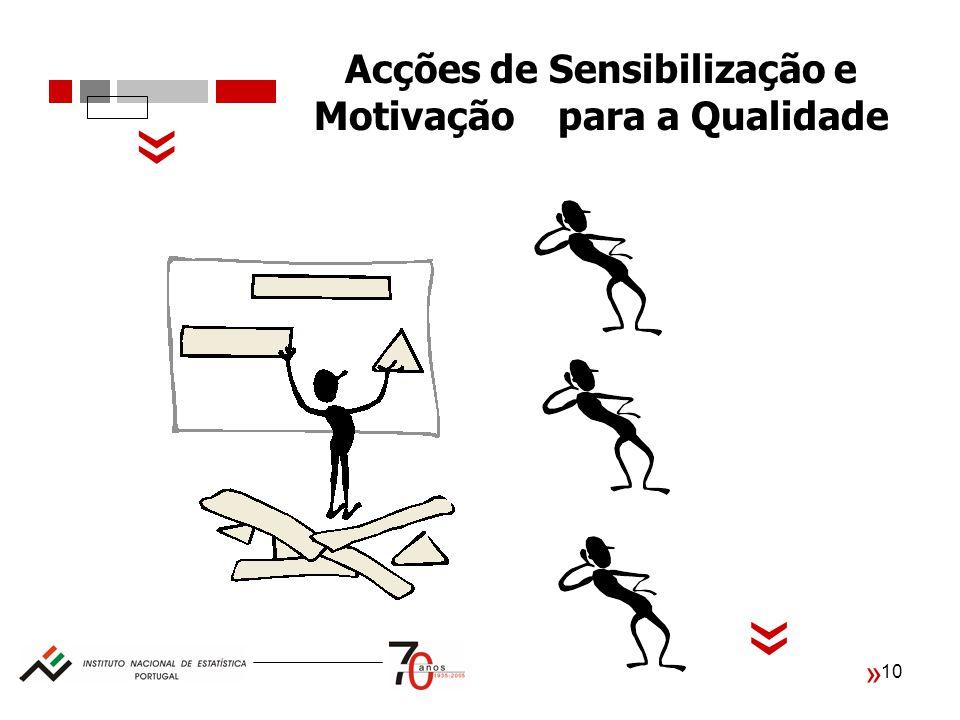 10 Acções de Sensibilização e Motivação para a Qualidade « « «