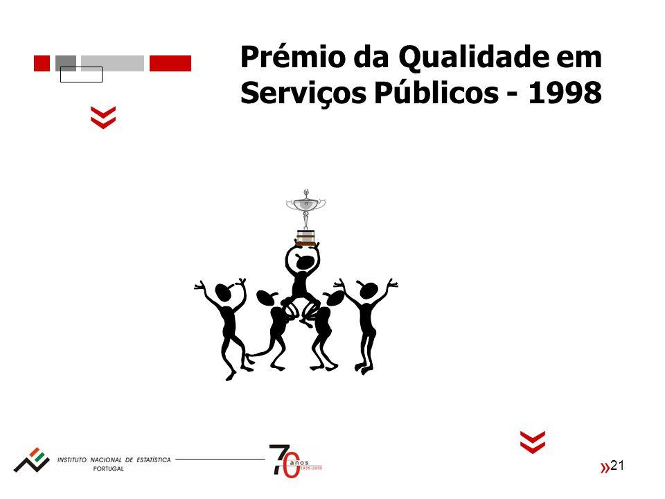 21 Prémio da Qualidade em Serviços Públicos - 1998 « « «