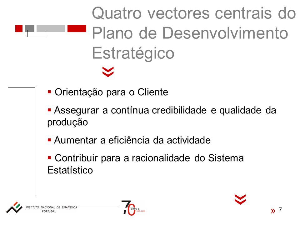 7 Quatro vectores centrais do Plano de Desenvolvimento Estratégico « « « Orientação para o Cliente Assegurar a contínua credibilidade e qualidade da produção Aumentar a eficiência da actividade Contribuir para a racionalidade do Sistema Estatístico