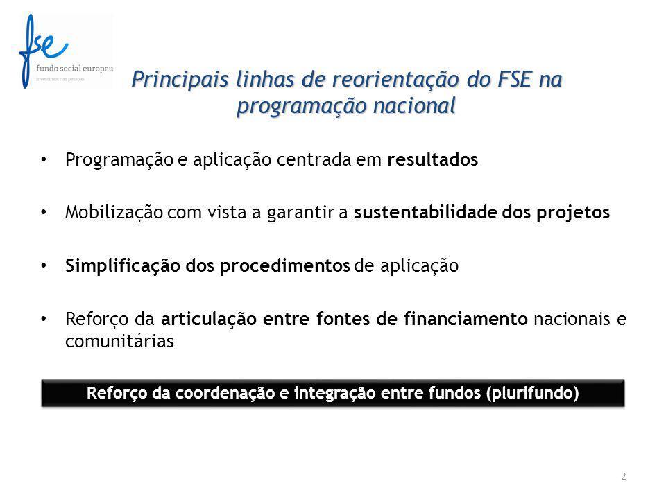 Principais linhas de reorientação do FSE na programação nacional Programação e aplicação centrada em resultados Mobilização com vista a garantir a sustentabilidade dos projetos Simplificação dos procedimentos de aplicação Reforço da articulação entre fontes de financiamento nacionais e comunitárias 2 Reforço da coordenação e integração entre fundos (plurifundo)