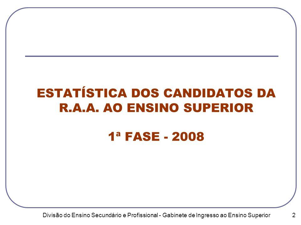 Divisão do Ensino Secundário e Profissional - Gabinete de Ingresso ao Ensino Superior 2 ESTATÍSTICA DOS CANDIDATOS DA R.A.A.