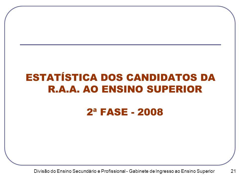 Divisão do Ensino Secundário e Profissional - Gabinete de Ingresso ao Ensino Superior 21 ESTATÍSTICA DOS CANDIDATOS DA R.A.A.