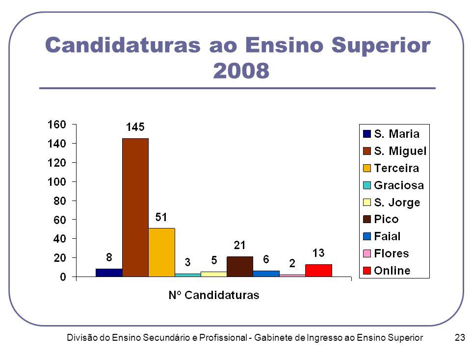 Divisão do Ensino Secundário e Profissional - Gabinete de Ingresso ao Ensino Superior 23 Candidaturas ao Ensino Superior 2008