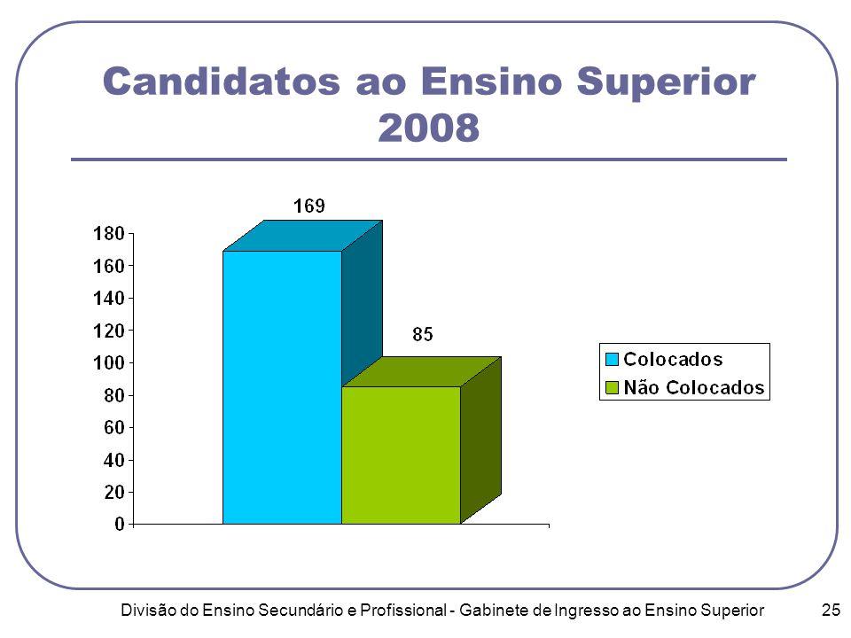 Divisão do Ensino Secundário e Profissional - Gabinete de Ingresso ao Ensino Superior 25 Candidatos ao Ensino Superior 2008