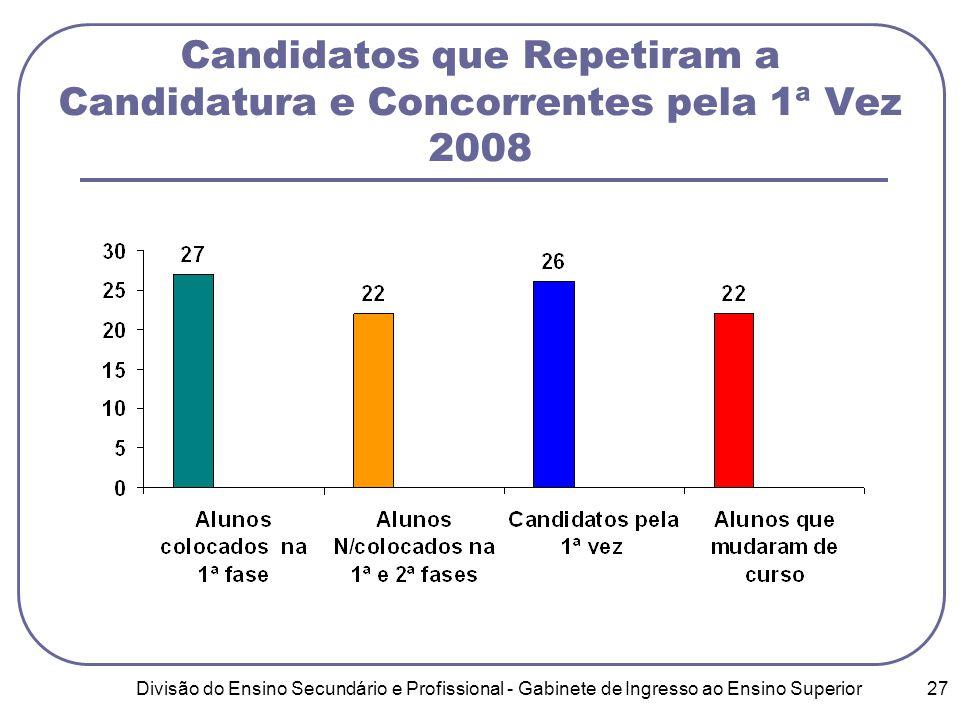 Divisão do Ensino Secundário e Profissional - Gabinete de Ingresso ao Ensino Superior 27 Candidatos que Repetiram a Candidatura e Concorrentes pela 1ª Vez 2008