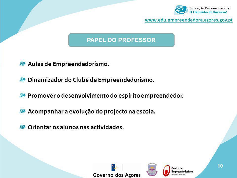 www.edu.empreendedora.azores.gov.pt Aulas de Empreendedorismo. Dinamizador do Clube de Empreendedorismo. Promover o desenvolvimento do espírito empree