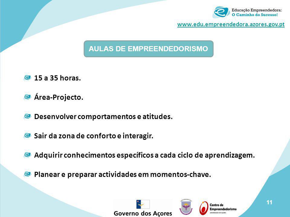 www.edu.empreendedora.azores.gov.pt AULAS DE EMPREENDEDORISMO 15 a 35 horas. Área-Projecto. Desenvolver comportamentos e atitudes. Sair da zona de con