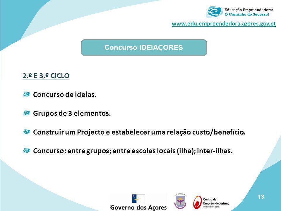 www.edu.empreendedora.azores.gov.pt Concurso IDEIAÇORES 2.º E 3.º CICLO Concurso de ideias. Grupos de 3 elementos. Construir um Projecto e estabelecer
