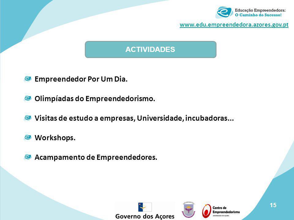 www.edu.empreendedora.azores.gov.pt ACTIVIDADES Empreendedor Por Um Dia. Olimpíadas do Empreendedorismo. Visitas de estudo a empresas, Universidade, i
