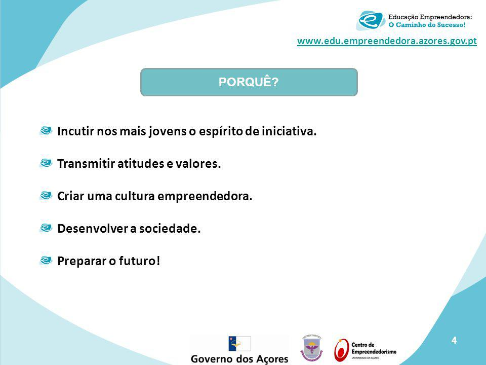 www.edu.empreendedora.azores.gov.pt Incutir nos mais jovens o espírito de iniciativa. Transmitir atitudes e valores. Criar uma cultura empreendedora.