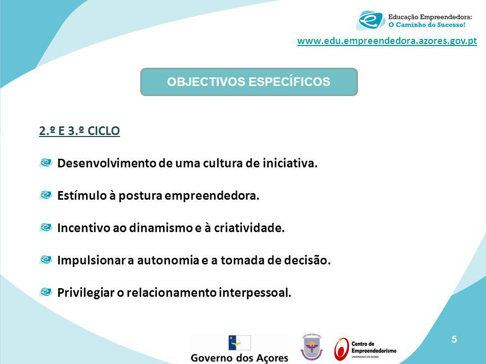 www.edu.empreendedora.azores.gov.pt 2.º E 3.º CICLO Desenvolvimento de uma cultura de iniciativa. Estímulo à postura empreendedora. Incentivo ao dinam