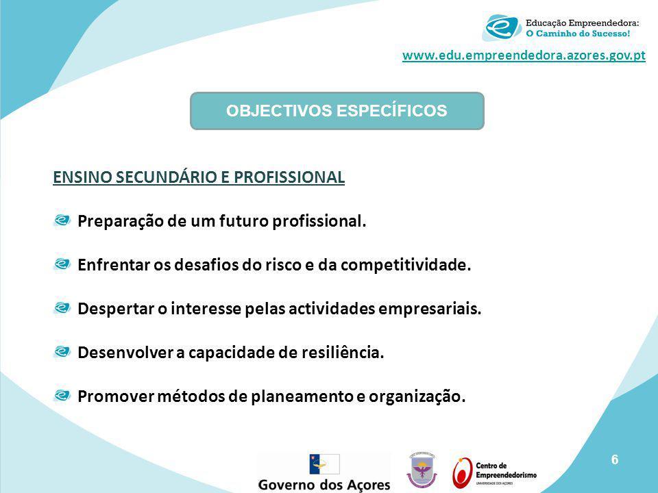 www.edu.empreendedora.azores.gov.pt ENSINO SECUNDÁRIO E PROFISSIONAL Preparação de um futuro profissional. Enfrentar os desafios do risco e da competi