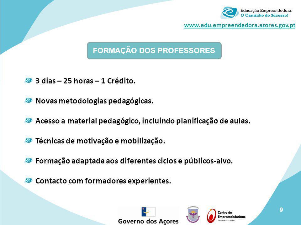 www.edu.empreendedora.azores.gov.pt 3 dias – 25 horas – 1 Crédito. Novas metodologias pedagógicas. Acesso a material pedagógico, incluindo planificaçã