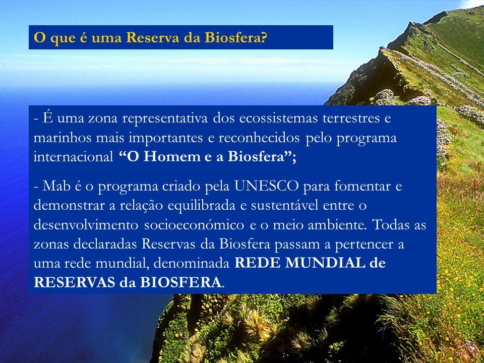 O que é uma Reserva da Biosfera.