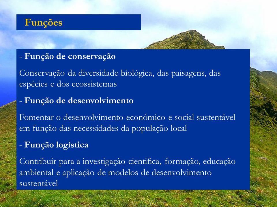 Funções - Função de conservação Conservação da diversidade biológica, das paisagens, das espécies e dos ecossistemas - Função de desenvolvimento Fomentar o desenvolvimento económico e social sustentável em função das necessidades da população local - Função logística Contribuir para a investigação cientifica, formação, educação ambiental e aplicação de modelos de desenvolvimento sustentável