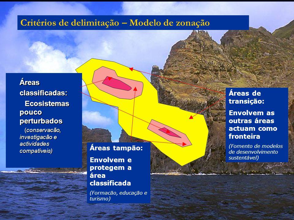 Critérios de delimitação – Modelo de zonação Áreas de transição: Envolvem as outras áreas actuam como fronteira (Fomento de modelos de desenvolvimento sustentável) Áreas classificadas: Ecosistemas pouco perturbados Ecosistemas pouco perturbados (conservacão, investigacão e actividades compativeis) (conservacão, investigacão e actividades compativeis) Áreas tampão: Envolvem e protegem a área classificada (Formacão, educação e turismo)
