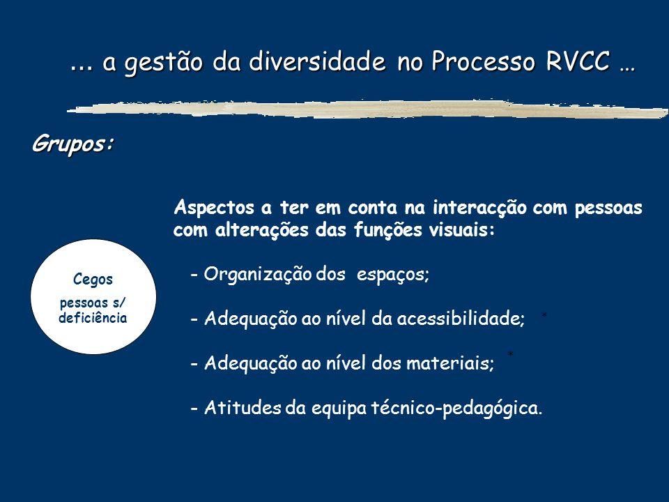 … a gestão da diversidade no Processo RVCC … … a gestão da diversidade no Processo RVCC … Grupos: Aspectos a ter em conta na interacção com pessoas co