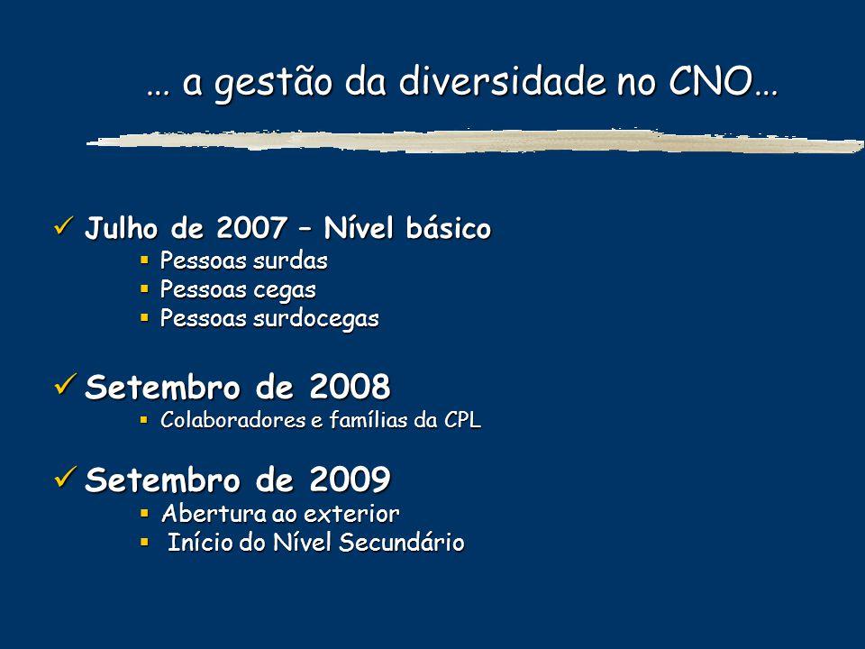 … a gestão da diversidade no CNO… … a gestão da diversidade no CNO… Julho de 2007 – Nível básico Julho de 2007 – Nível básico Pessoas surdas Pessoas s