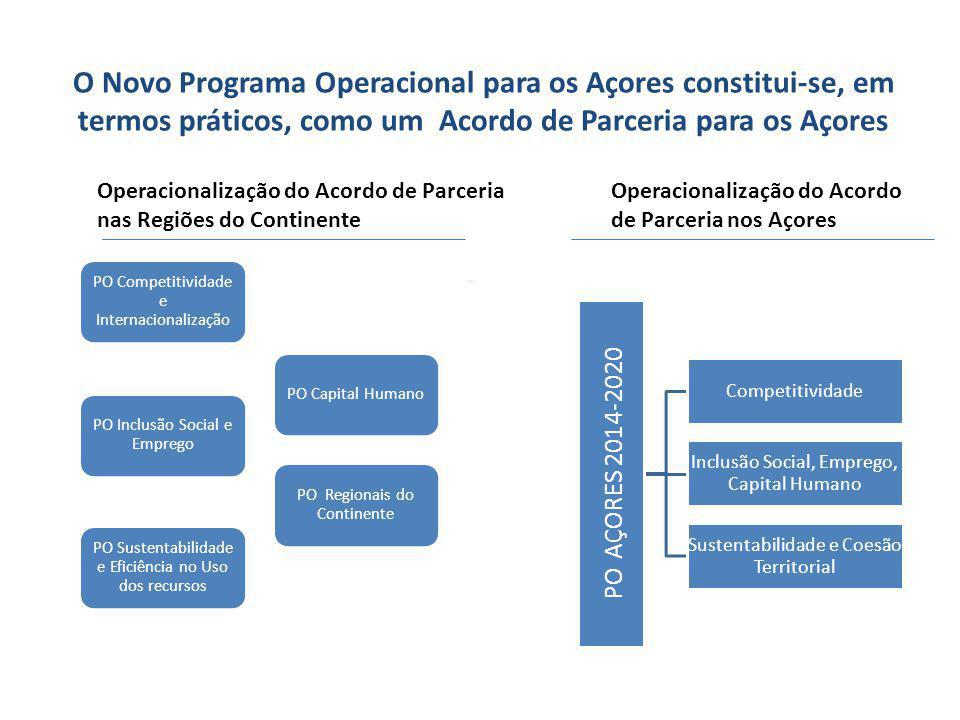 O Novo Programa Operacional para os Açores constitui-se, em termos práticos, como um Acordo de Parceria para os Açores PO Competitividade e Internacio