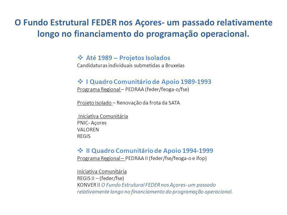 Até 1989 – Projetos Isolados Candidaturas individuais submetidas a Bruxelas I Quadro Comunitário de Apoio 1989-1993 Programa Regional – PEDRAA (feder/