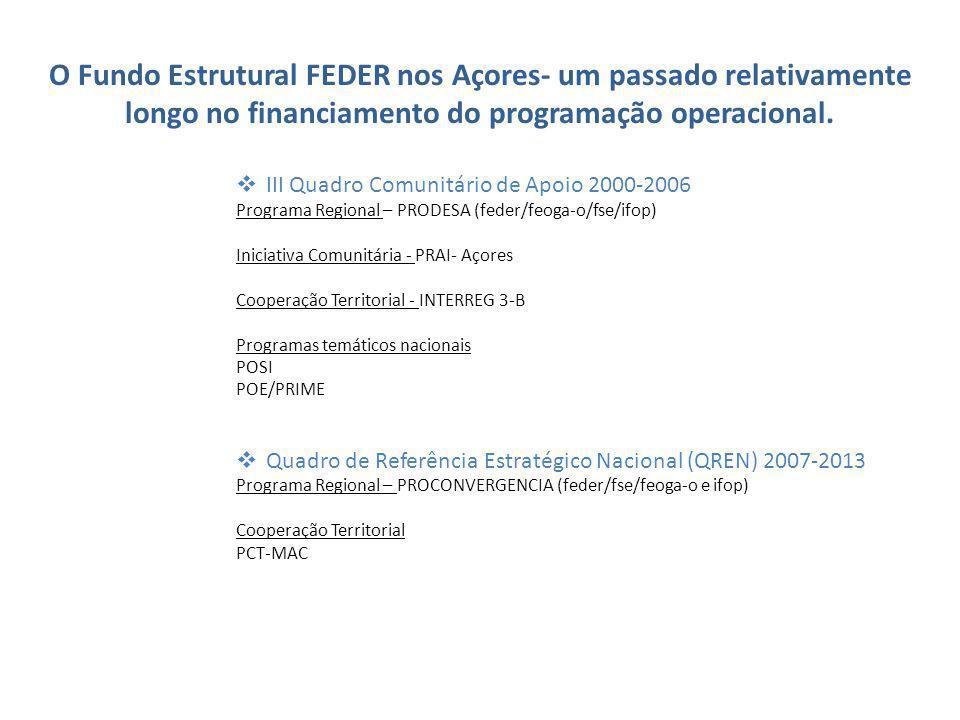 III Quadro Comunitário de Apoio 2000-2006 Programa Regional – PRODESA (feder/feoga-o/fse/ifop) Iniciativa Comunitária - PRAI- Açores Cooperação Territ