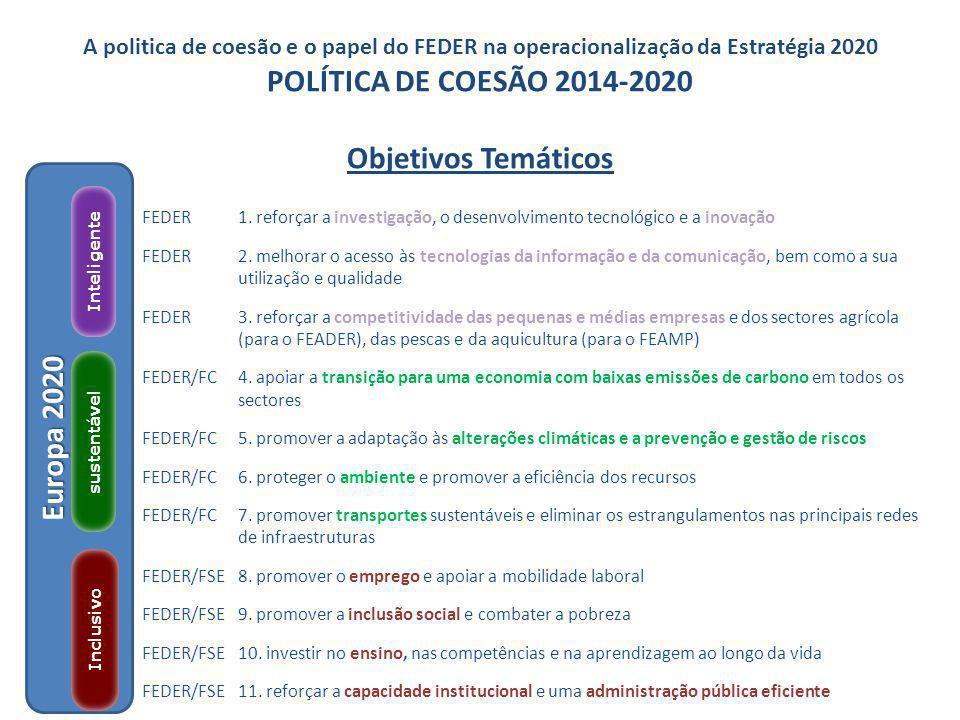 A politica de coesão e o papel do FEDER na operacionalização da Estratégia 2020 POLÍTICA DE COESÃO 2014-2020 Objetivos Temáticos Europa 2020 FEDER1. r