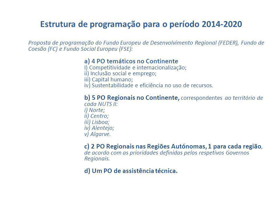 Estrutura de programação para o período 2014-2020 Proposta de programação do Fundo Europeu de Desenvolvimento Regional (FEDER), Fundo de Coesão (FC) e