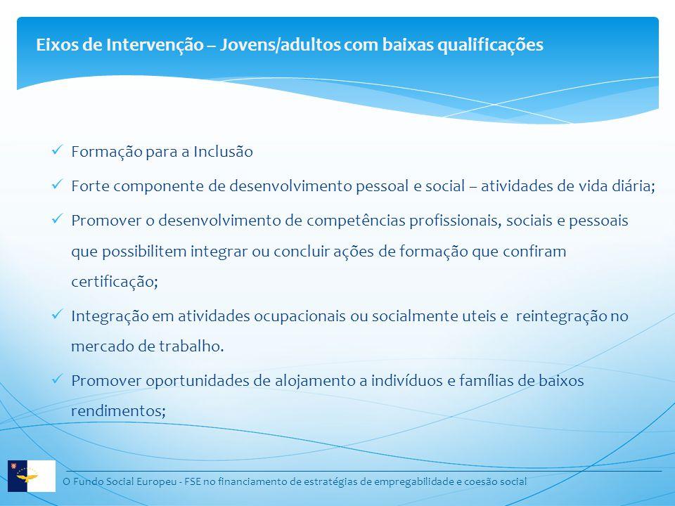 O Fundo Social Europeu - FSE no financiamento de estratégias de empregabilidade e coesão social Promover e Qualificar a Economia Social Redimensionar, consolidar, e qualificar a rede institucional e de respostas sociais; Apoiar a certificação da qualidade das respostas sociais; Formação para dirigentes e colaboradores das IPSS´S; Mudança de mentalidade - Promover uma abordagem territorializada de intervenção social e dinamização de parcerias e trabalho em rede; Promover e qualificar as empresas sociais /Inserção Estratégia de promoção da qualificação e promoção de empregabilidade; Novas apostas com os velhos saberes; Redes de Lojas Eco Solidárias; Modernização do que existe – Doces, Biscoitos, Bordados ; Eixos de Intervenção - Promover e Qualificar