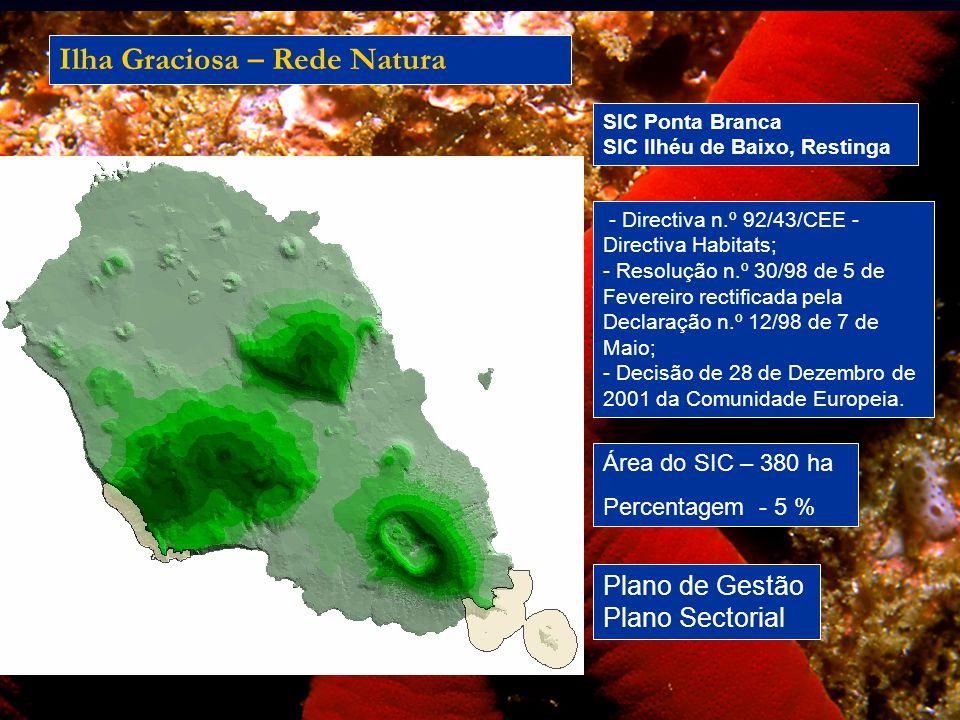 Ilha Graciosa – Rede Natura - Directiva n.º 92/43/CEE - Directiva Habitats; - Resolução n.º 30/98 de 5 de Fevereiro rectificada pela Declaração n.º 12