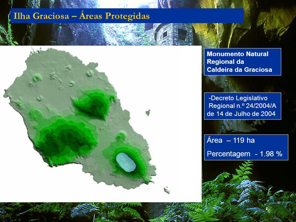Ilha Graciosa – Áreas Protegidas -Decreto Legislativo Regional n.º 24/2004/A de 14 de Julho de 2004 Monumento Natural Regional da Caldeira da Graciosa