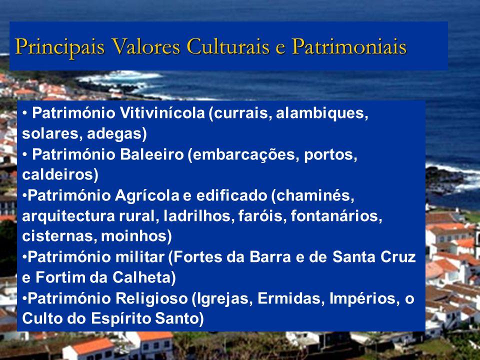 Património Vitivinícola (currais, alambiques, solares, adegas) Património Baleeiro (embarcações, portos, caldeiros) Património Agrícola e edificado (c