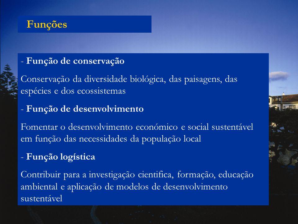Funções - Função de conservação Conservação da diversidade biológica, das paisagens, das espécies e dos ecossistemas - Função de desenvolvimento Fomen
