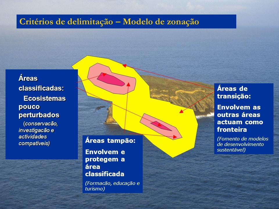 Critérios de delimitação – Modelo de zonação Áreas de transição: Envolvem as outras áreas actuam como fronteira (Fomento de modelos de desenvolvimento