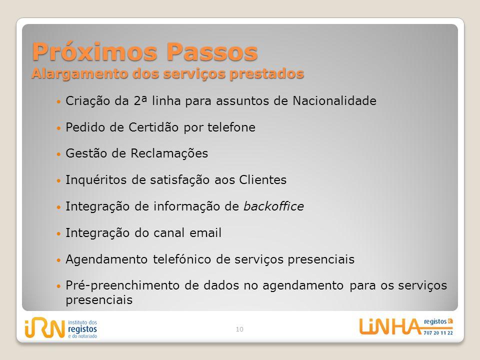 Próximos Passos Alargamento dos serviços prestados Criação da 2ª linha para assuntos de Nacionalidade Pedido de Certidão por telefone Gestão de Reclam