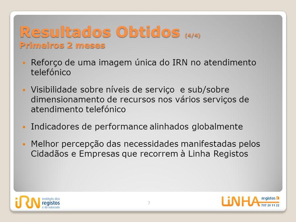 Resultados Obtidos (4/4) Primeiros 2 meses Reforço de uma imagem única do IRN no atendimento telefónico Visibilidade sobre níveis de serviço e sub/sob
