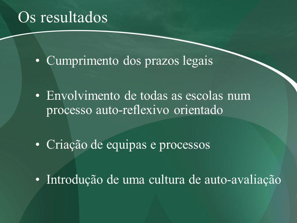 Os resultados Cumprimento dos prazos legais Envolvimento de todas as escolas num processo auto-reflexivo orientado Criação de equipas e processos Intr
