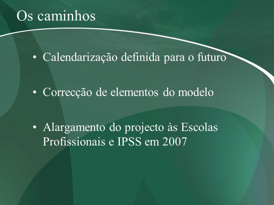 Os caminhos Calendarização definida para o futuro Correcção de elementos do modelo Alargamento do projecto às Escolas Profissionais e IPSS em 2007