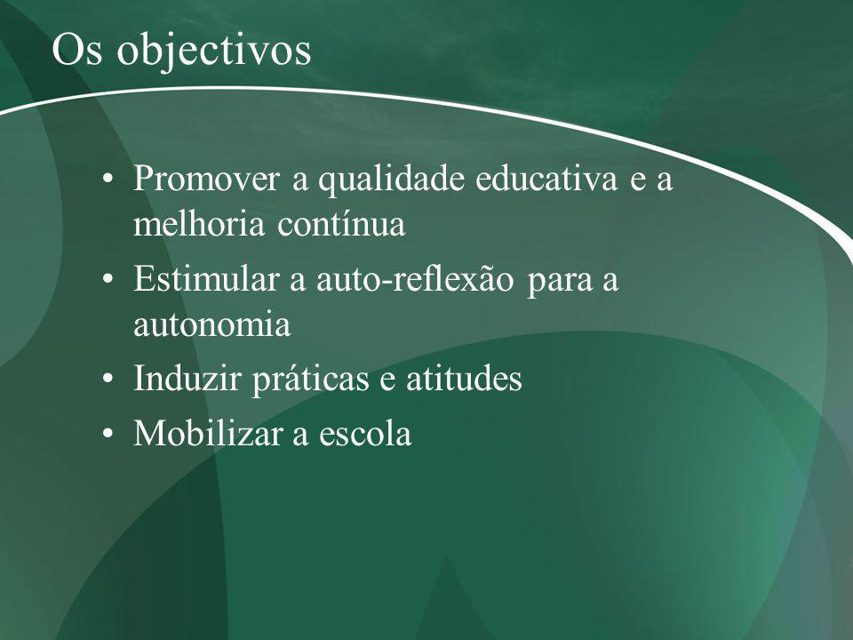 Os objectivos Promover a qualidade educativa e a melhoria contínua Estimular a auto-reflexão para a autonomia Induzir práticas e atitudes Mobilizar a