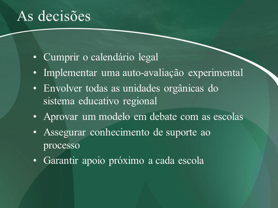 As decisões Cumprir o calendário legal Implementar uma auto-avaliação experimental Envolver todas as unidades orgânicas do sistema educativo regional