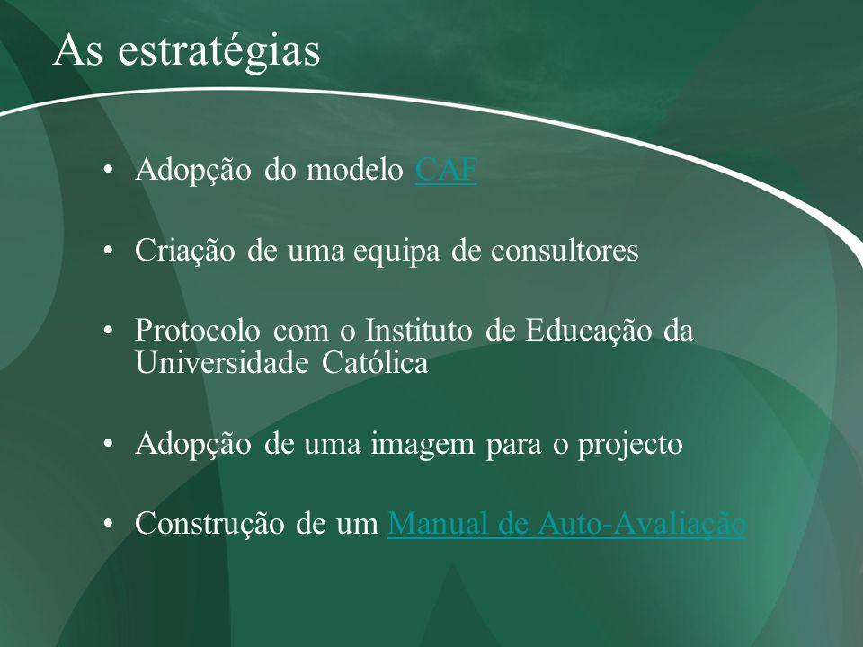 As estratégias Adopção do modelo CAFCAF Criação de uma equipa de consultores Protocolo com o Instituto de Educação da Universidade Católica Adopção de