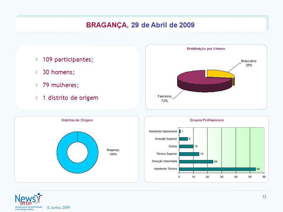© Junho, 2009 13 109 participantes; 30 homens; 79 mulheres; 1 distrito de origem BRAGANÇA, 29 de Abril de 2009